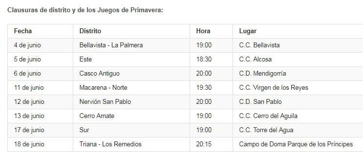 Programa de Clausuras de distrito de Juegos Deportivos Municipales